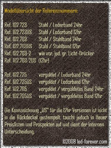 Heuer Chronosplit LCD 11
